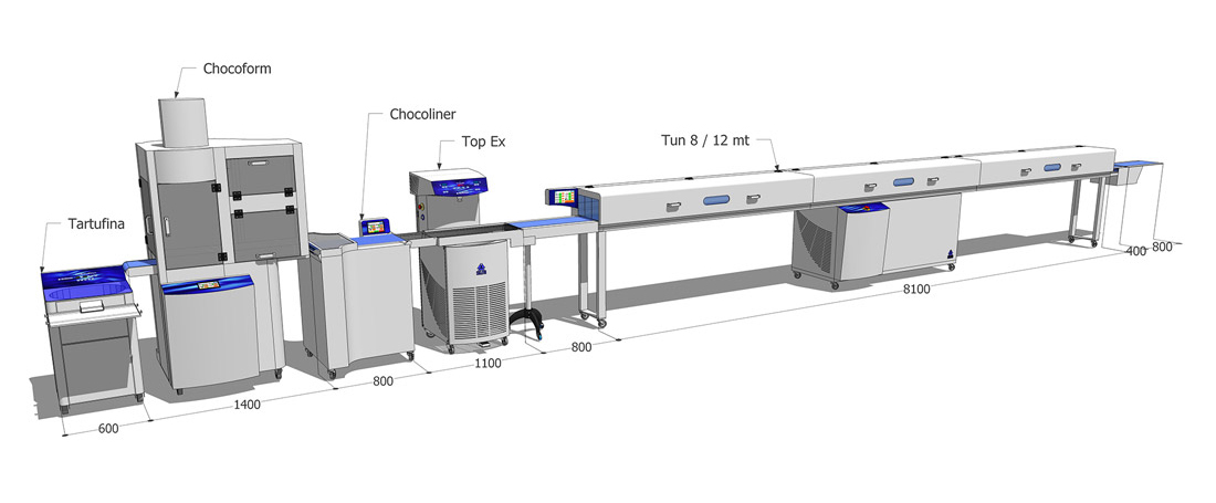 Example of extrusion line for the production of chocolate truffles and coated pralines