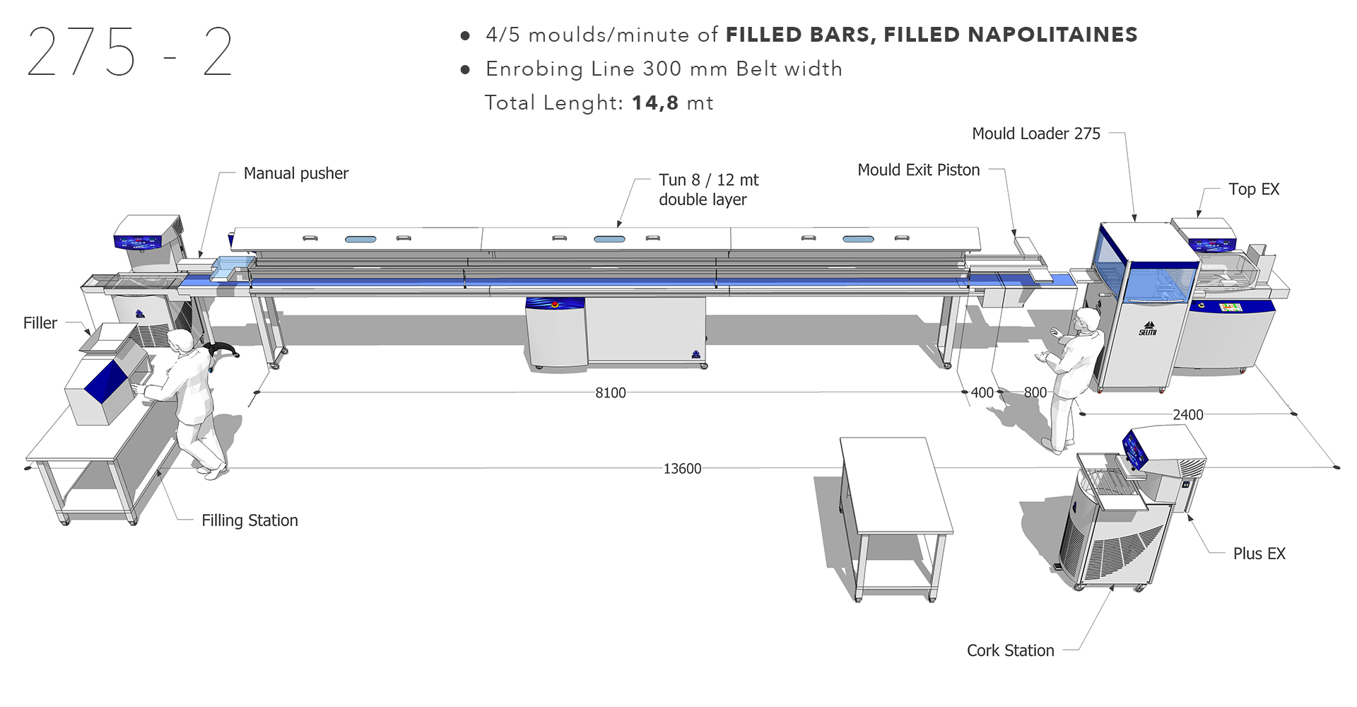 Moulding Line 275: 14,8 mt configuration for 4/5 moulds/minute of filled bars and filled napolitaines production